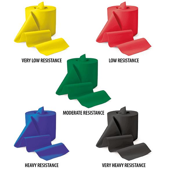 Farbige Widerstandsbänder